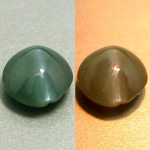 Alexandrite Cats Eye